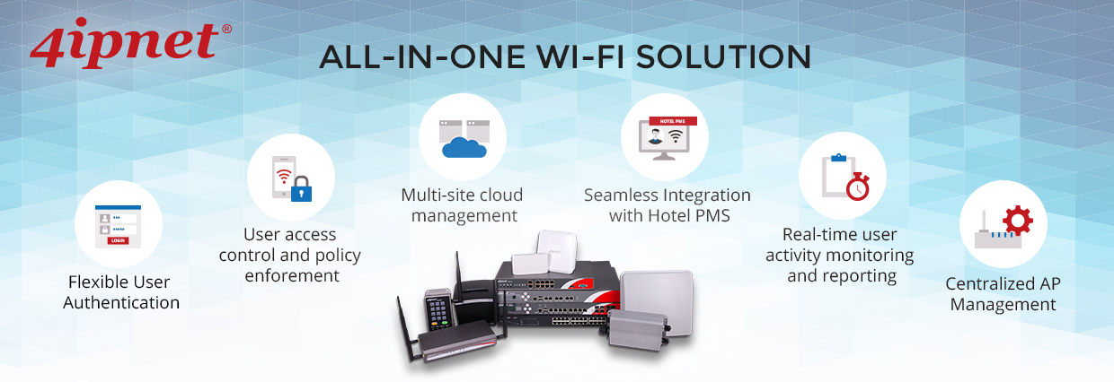 4IPnet wifi products
