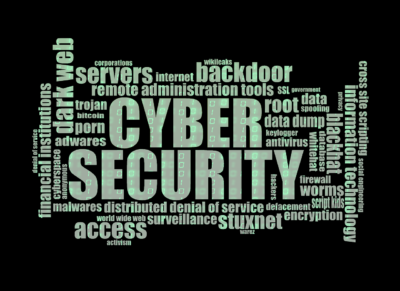cyber security word diagram