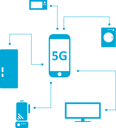 %G mobile at the core